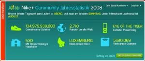 Nike+ Community 2008