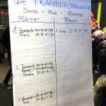 UA_Training_Challenge_Munich_4